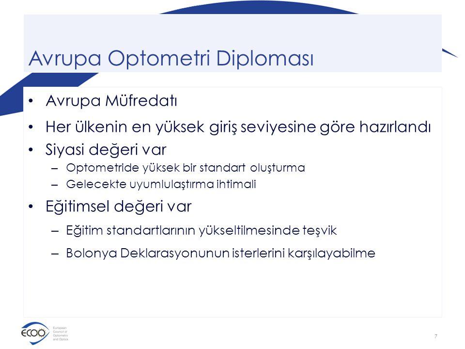 ECOO için Optisyenlik Diploması nasıl olmalıdır.