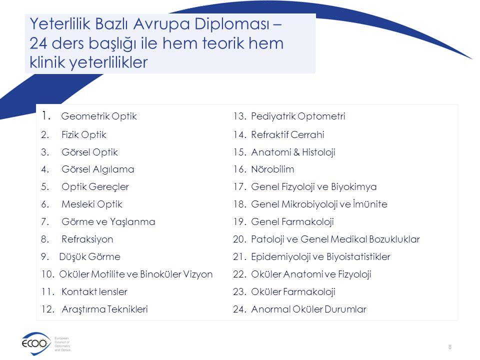 Avrupa Optometri Diploması İlerleme Merdiveni Avrupa Optisyenlik Diploması Akreditasyon Süreci Part A C Bölümü A Bölümü B Bölümü Avrupa Diploması Avrupa Optisyenlik Diploması.....