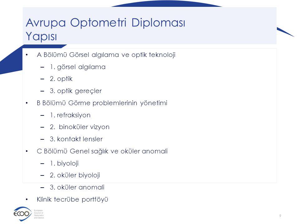 Optisyenlik Diploması için önerilen yapı • Avrupa Diploması A Bölümünü içerir • Ders1: Geometrik Optik • Ders 2: Fizik Optik • Ders 3: Görsel Optik • Ders 4: Optik Gereçler • Ders 5: Mesleki Optik • Daha geniş tutulmuş atölye uygulamaları • Görsel optik ve refraksiyonda temel bilgiler • Kontakt lenslerde temel bilgiler • Oküler anatomi ve oküler bozukluklarda temel bilgiler • Düşük görmede temel bilgiler • İletişim becerileri • İşletme yönetimi (ticari beceriler/müessese yönetimi?) 20