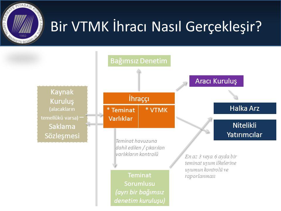 Bir VTMK İhracı Nasıl Gerçekleşir? Teminat Sorumlusu (ayrı bir bağımsız denetim kuruluşu) Nitelikli Yatırımcılar Teminat havuzuna dahil edilen / çıkar