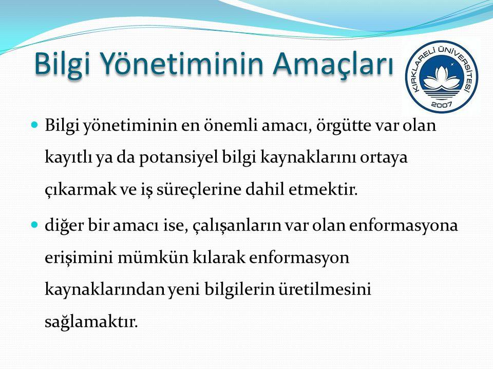 Türkiye'deki Üniversitelerde B.Y Çok eski bir sistem olmamakla birlikte üniversitelerin kütüphanecilik bölümleri yeniden yapılandırıldı.