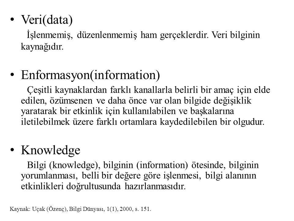 • Veri(data) İşlenmemiş, düzenlenmemiş ham gerçeklerdir.
