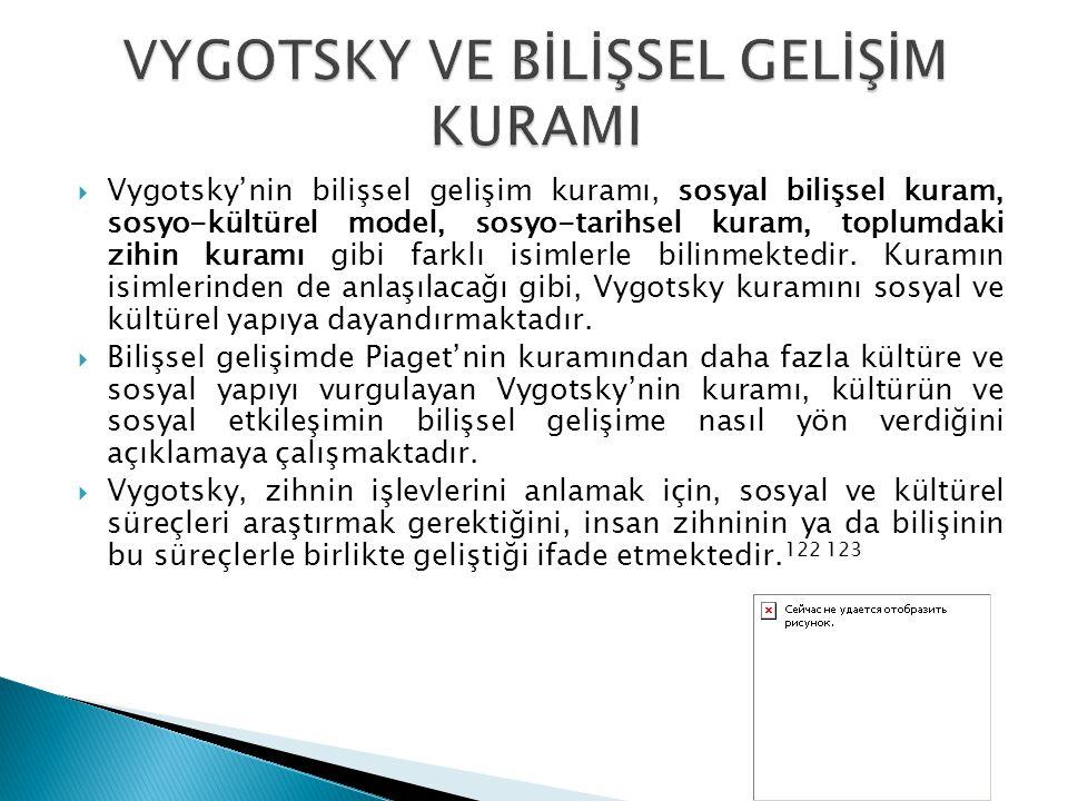  Vygotsky'nin bilişsel gelişim kuramı, sosyal bilişsel kuram, sosyo-kültürel model, sosyo-tarihsel kuram, toplumdaki zihin kuramı gibi farklı isimler