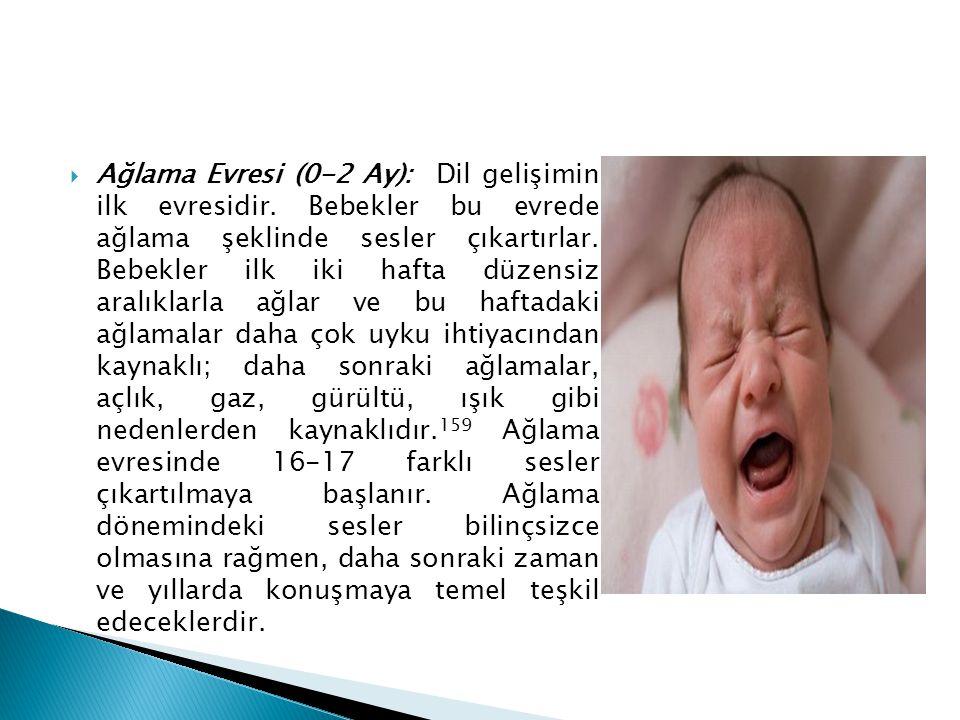  Ağlama Evresi (0-2 Ay): Dil gelişimin ilk evresidir. Bebekler bu evrede ağlama şeklinde sesler çıkartırlar. Bebekler ilk iki hafta düzensiz aralıkla