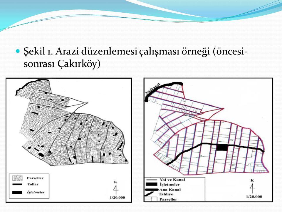  Şekil 1. Arazi düzenlemesi çalışması örneği (öncesi- sonrası Çakırköy)