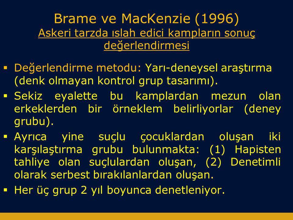 Brame ve MacKenzie (1996) Askeri tarzda ıslah edici kampların sonuç değerlendirmesi  Değerlendirme metodu: Yarı-deneysel araştırma (denk olmayan kont