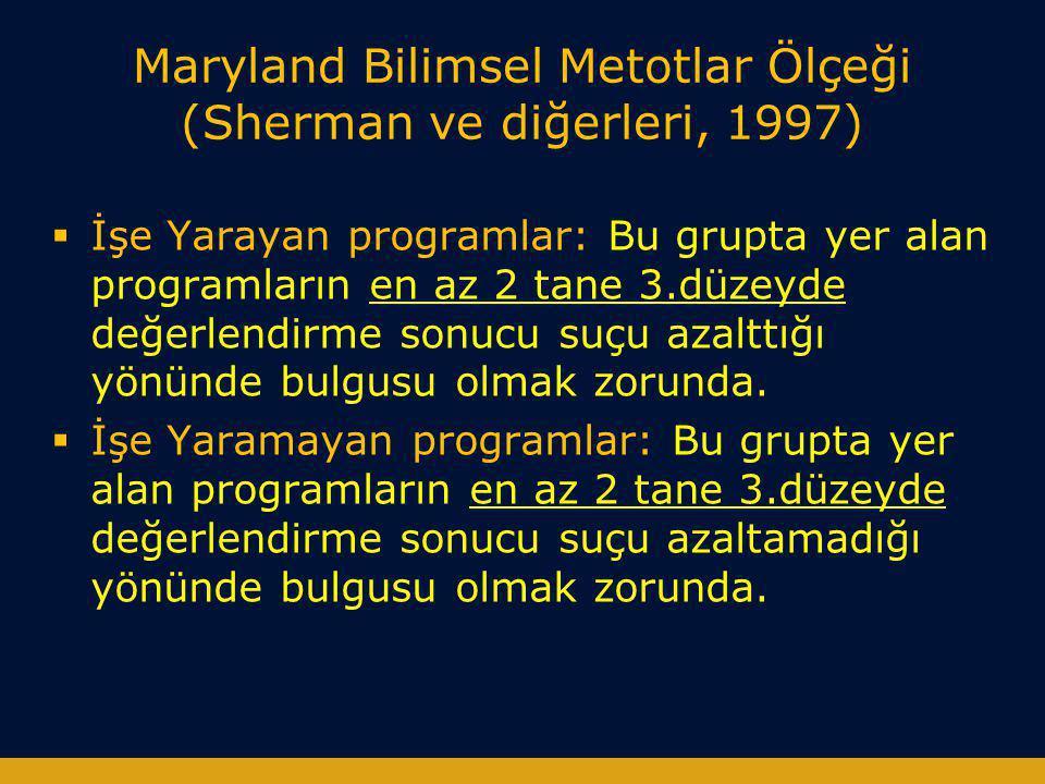 Maryland Bilimsel Metotlar Ölçeği (Sherman ve diğerleri, 1997)  İşe Yarayan programlar: Bu grupta yer alan programların en az 2 tane 3.düzeyde değerl