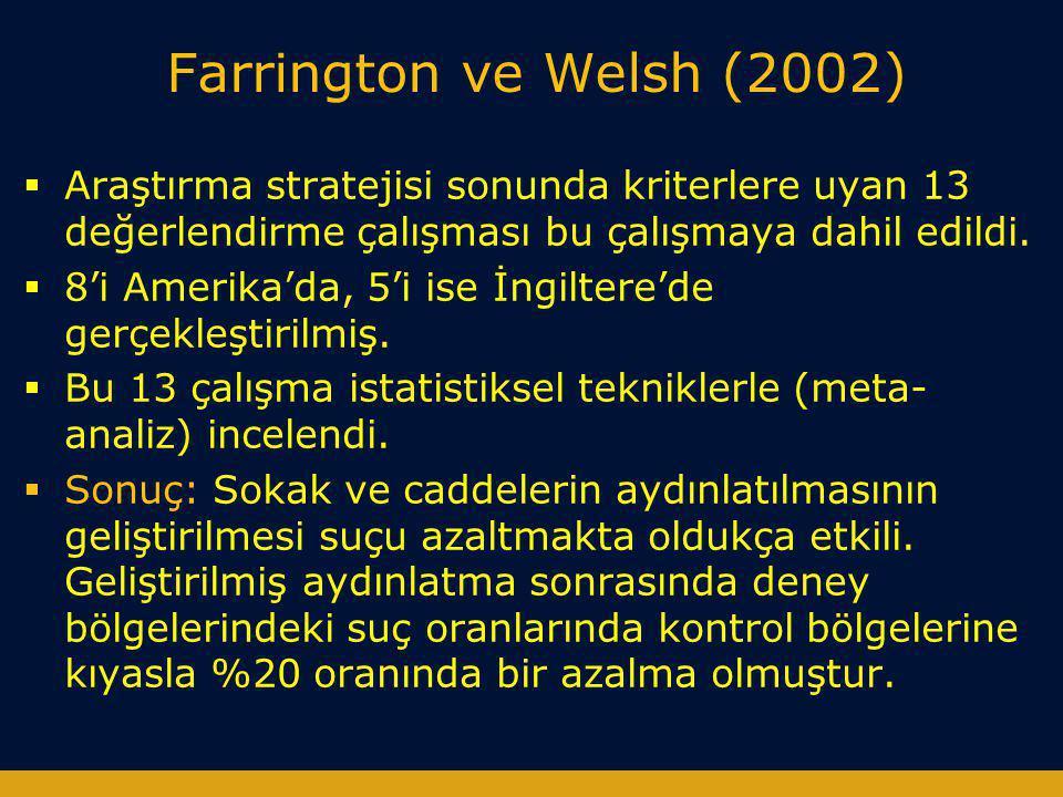 Farrington ve Welsh (2002)  Araştırma stratejisi sonunda kriterlere uyan 13 değerlendirme çalışması bu çalışmaya dahil edildi.  8'i Amerika'da, 5'i