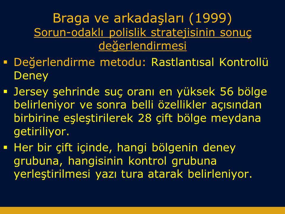 Braga ve arkadaşları (1999) Sorun-odaklı polislik stratejisinin sonuç değerlendirmesi  Değerlendirme metodu: Rastlantısal Kontrollü Deney  Jersey şe