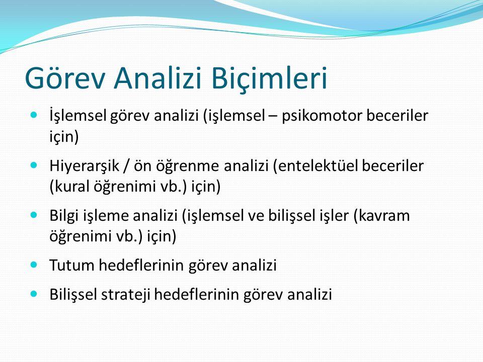 Görev Analizi Biçimleri  İşlemsel görev analizi (işlemsel – psikomotor beceriler için)  Hiyerarşik / ön öğrenme analizi (entelektüel beceriler (kura