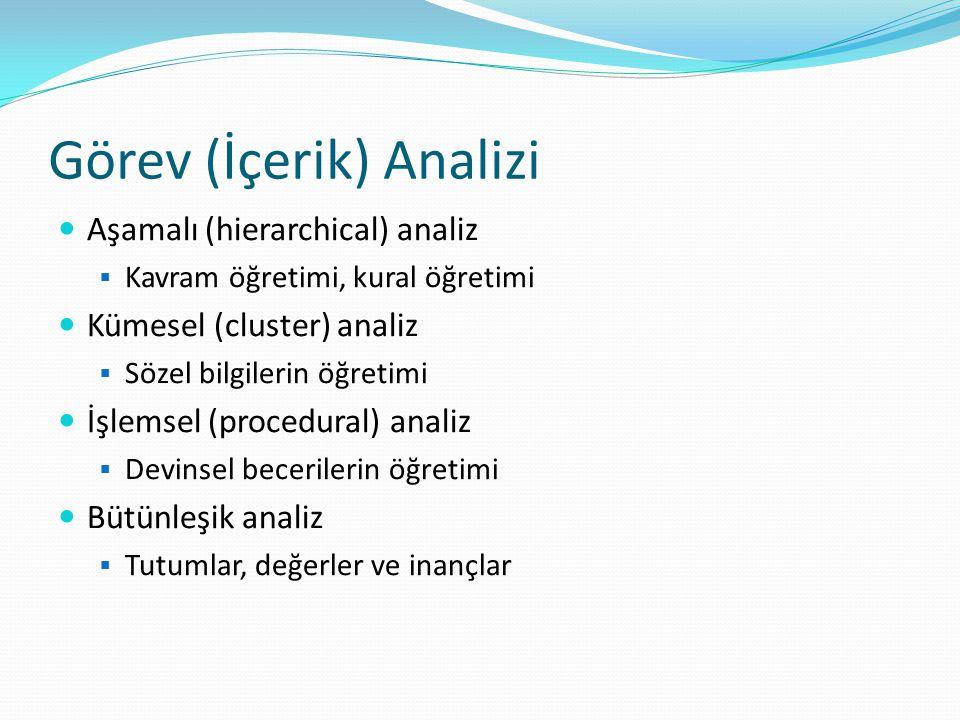 Görev (İçerik) Analizi  Aşamalı (hierarchical) analiz  Kavram öğretimi, kural öğretimi  Kümesel (cluster) analiz  Sözel bilgilerin öğretimi  İşle