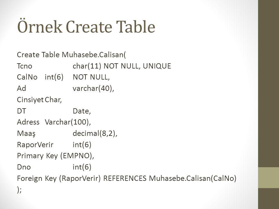Örnek Create Table Create Table Muhasebe.Calisan( Tcnochar(11) NOT NULL, UNIQUE CalNo int(6) NOT NULL, Advarchar(40), CinsiyetChar, DTDate, AdressVarc