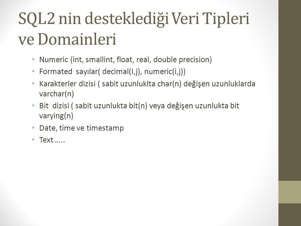 Select • Ahmet Çelik adlı çalışanın rapor verdiği kiş kimdir.