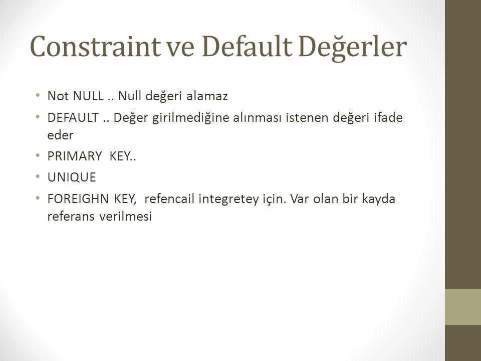 Örnek Create Table Create Table Muhasebe.Calisan( Tcnochar(11) NOT NULL, UNIQUE CalNo int(6) NOT NULL, Advarchar(40), CinsiyetChar, DTDate, AdressVarchar(100), Maaşdecimal(8,2), RaporVerirint(6) Primary Key (EMPNO), Foreign Key (RaporVerir) REFERENCES Muhasebe.Calisan(CalNo) );