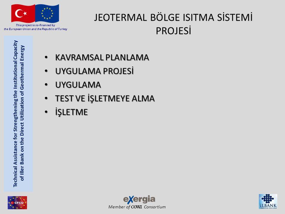 Member of Consortium This project is co-financed by the European Union and the Republic of Turkey KAVRAMSAL PLANLAMANIN SONUÇLARI - 10 • Tasarımı yapılan jeotermal sistemin, bölgede mevcut sistemlerle ekonomik ve çevresel etkiler açısından karşılaştırılması: – Konvansiyonel enerji kaynaklarındaki tasarruf – İthal enerji kaynaklarında tasarruf – Isıl konforda değişim – CO2 emisyonu – Kullanıcılar açısından ekonomik değerlendirme: Alternatif enerji kaynakları (doğalgaz, kömür, elektrik) ile karşılaştırma ve geri ödeme süreleri.