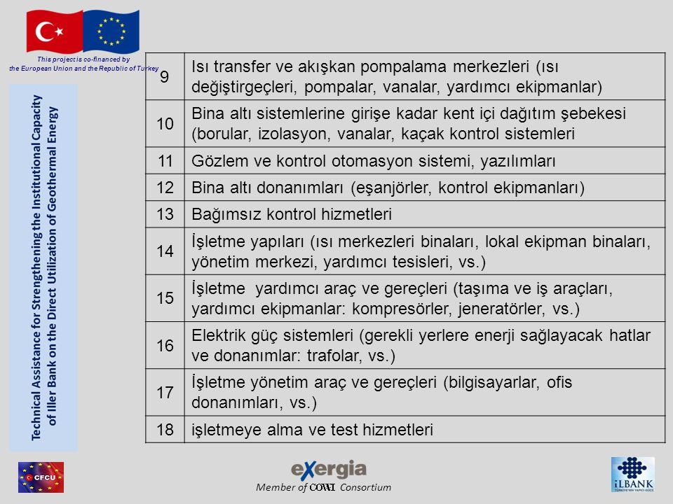 Member of Consortium This project is co-financed by the European Union and the Republic of Turkey 9 Isı transfer ve akışkan pompalama merkezleri (ısı değiştirgeçleri, pompalar, vanalar, yardımcı ekipmanlar) 10 Bina altı sistemlerine girişe kadar kent içi dağıtım şebekesi (borular, izolasyon, vanalar, kaçak kontrol sistemleri 11Gözlem ve kontrol otomasyon sistemi, yazılımları 12Bina altı donanımları (eşanjörler, kontrol ekipmanları) 13Bağımsız kontrol hizmetleri 14 İşletme yapıları (ısı merkezleri binaları, lokal ekipman binaları, yönetim merkezi, yardımcı tesisleri, vs.) 15 İşletme yardımcı araç ve gereçleri (taşıma ve iş araçları, yardımcı ekipmanlar: kompresörler, jeneratörler, vs.) 16 Elektrik güç sistemleri (gerekli yerlere enerji sağlayacak hatlar ve donanımlar: trafolar, vs.) 17 İşletme yönetim araç ve gereçleri (bilgisayarlar, ofis donanımları, vs.) 18işletmeye alma ve test hizmetleri