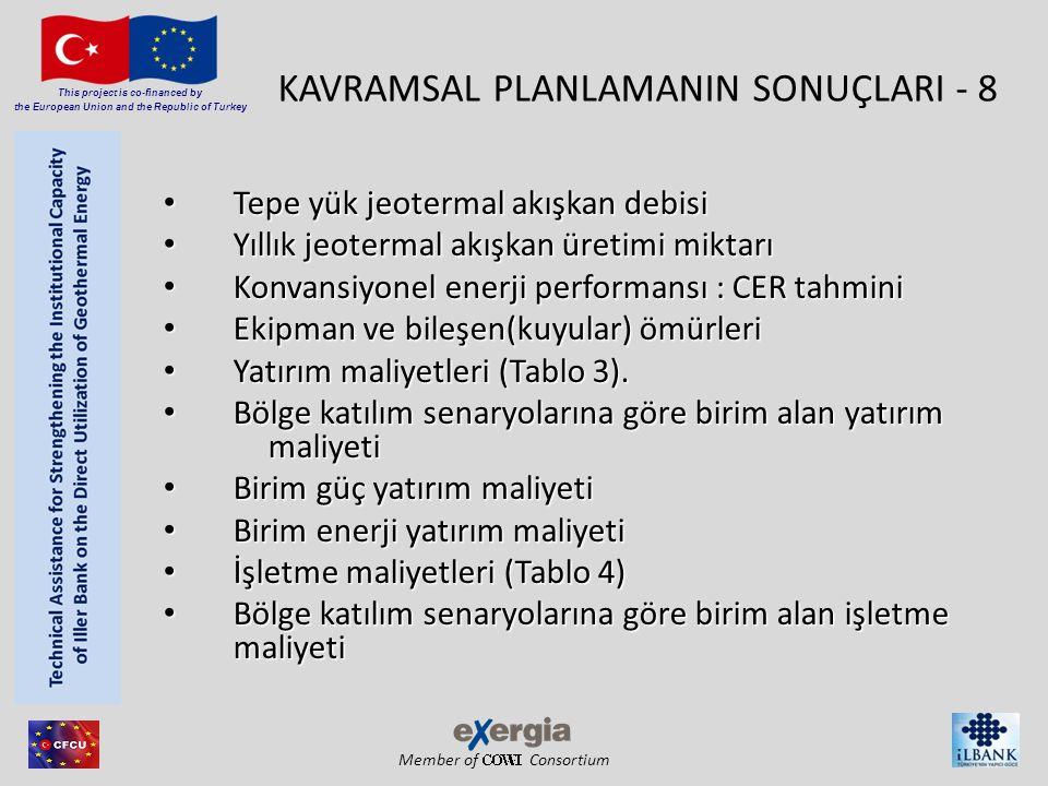 Member of Consortium This project is co-financed by the European Union and the Republic of Turkey KAVRAMSAL PLANLAMANIN SONUÇLARI - 8 • Tepe yük jeotermal akışkan debisi • Yıllık jeotermal akışkan üretimi miktarı • Konvansiyonel enerji performansı : CER tahmini • Ekipman ve bileşen(kuyular) ömürleri • Yatırım maliyetleri (Tablo 3).