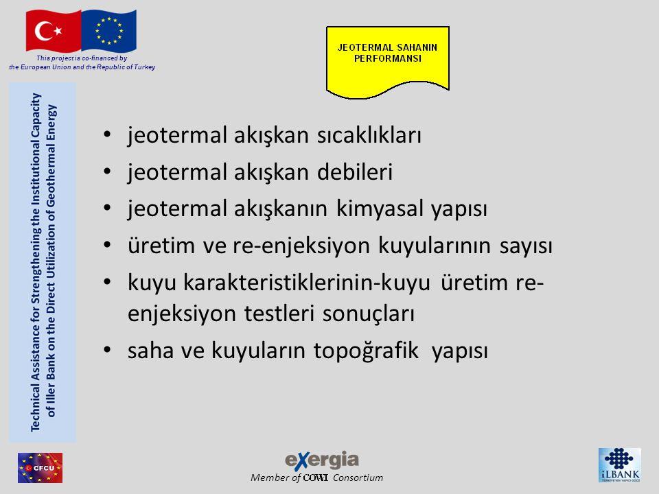 Member of Consortium This project is co-financed by the European Union and the Republic of Turkey • jeotermal akışkan sıcaklıkları • jeotermal akışkan debileri • jeotermal akışkanın kimyasal yapısı • üretim ve re-enjeksiyon kuyularının sayısı • kuyu karakteristiklerinin-kuyu üretim re- enjeksiyon testleri sonuçları • saha ve kuyuların topoğrafik yapısı