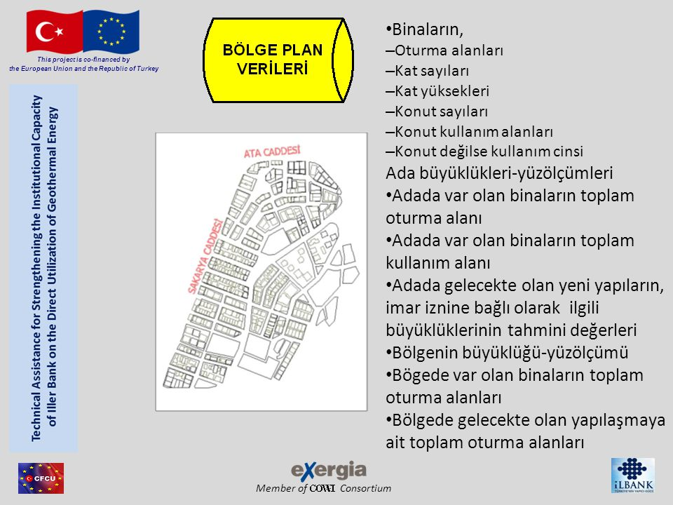 Member of Consortium This project is co-financed by the European Union and the Republic of Turkey