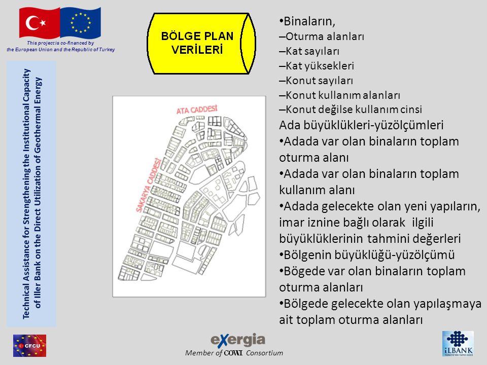 Member of Consortium This project is co-financed by the European Union and the Republic of Turkey • Binaların, – Oturma alanları – Kat sayıları – Kat yüksekleri – Konut sayıları – Konut kullanım alanları – Konut değilse kullanım cinsi Ada büyüklükleri-yüzölçümleri • Adada var olan binaların toplam oturma alanı • Adada var olan binaların toplam kullanım alanı • Adada gelecekte olan yeni yapıların, imar iznine bağlı olarak ilgili büyüklüklerinin tahmini değerleri • Bölgenin büyüklüğü-yüzölçümü • Bögede var olan binaların toplam oturma alanları • Bölgede gelecekte olan yapılaşmaya ait toplam oturma alanları