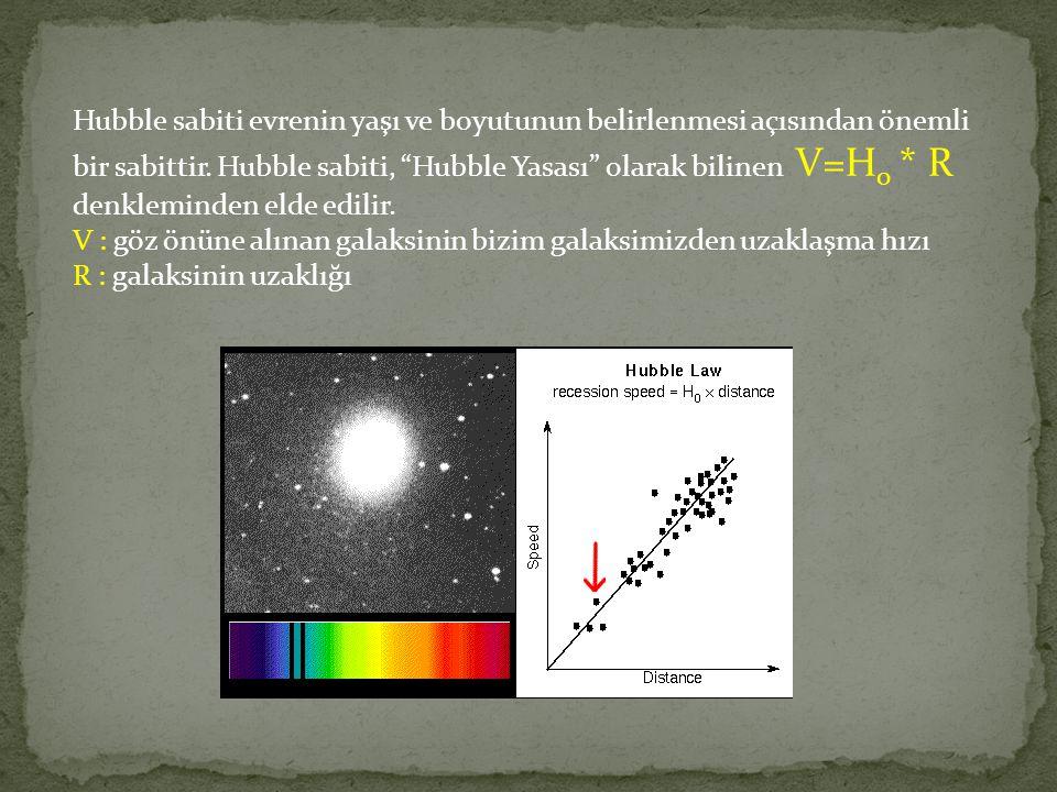 """Hubble sabiti evrenin yaşı ve boyutunun belirlenmesi açısından önemli bir sabittir. Hubble sabiti, """"Hubble Yasası"""" olarak bilinen V=H 0 * R denklemind"""