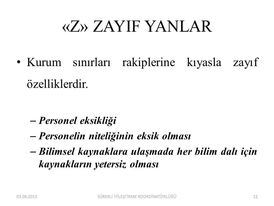 «Z» ZAYIF YANLAR • Kurum sınırları rakiplerine kıyasla zayıf özelliklerdir.
