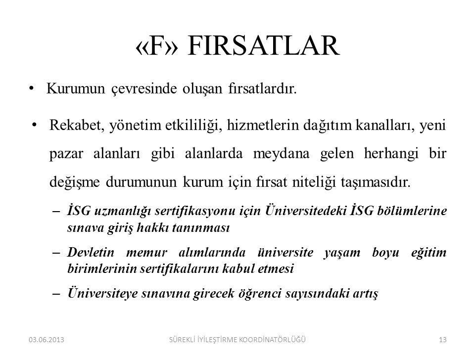 «F» FIRSATLAR • Kurumun çevresinde oluşan fırsatlardır. • Rekabet, yönetim etkililiği, hizmetlerin dağıtım kanalları, yeni pazar alanları gibi alanlar