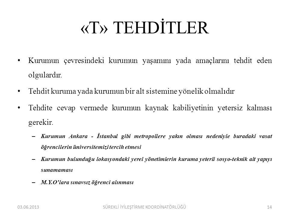 «T» TEHDİTLER • Kurumun çevresindeki kurumun yaşamını yada amaçlarını tehdit eden olgulardır.