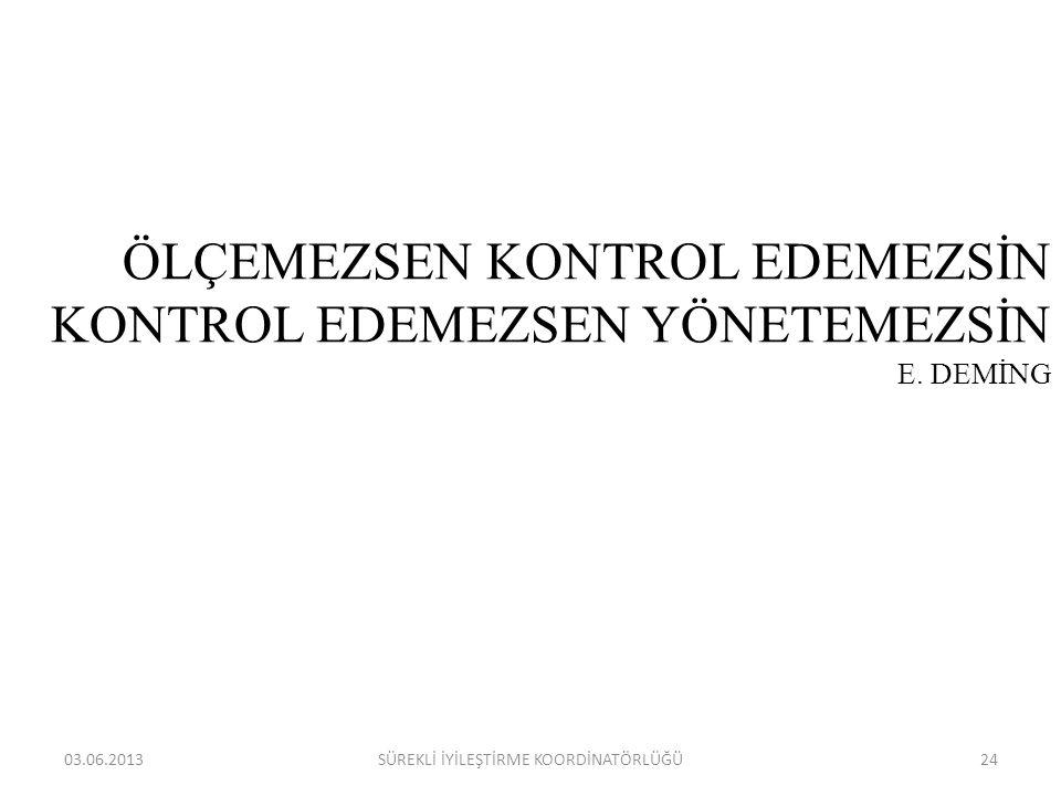 ÖLÇEMEZSEN KONTROL EDEMEZSİN KONTROL EDEMEZSEN YÖNETEMEZSİN E. DEMİNG 03.06.2013SÜREKLİ İYİLEŞTİRME KOORDİNATÖRLÜĞÜ24
