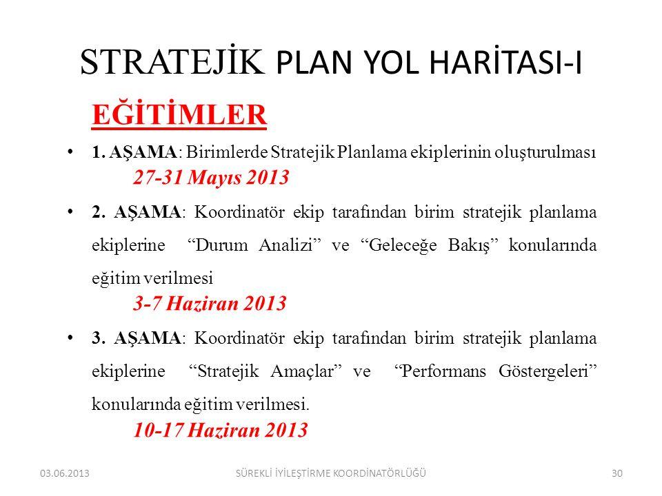STRATEJİK PLAN YOL HARİTASI-I EĞİTİMLER • 1. AŞAMA: Birimlerde Stratejik Planlama ekiplerinin oluşturulması 27-31 Mayıs 2013 • 2. AŞAMA: Koordinatör e