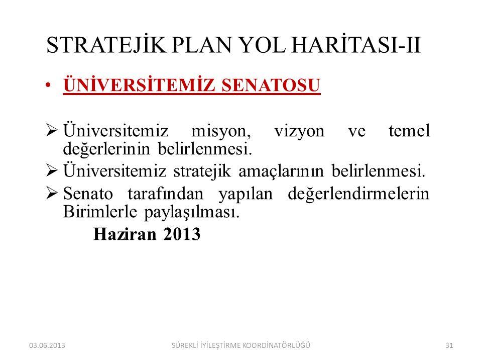 • ÜNİVERSİTEMİZ SENATOSU  Üniversitemiz misyon, vizyon ve temel değerlerinin belirlenmesi.  Üniversitemiz stratejik amaçlarının belirlenmesi.  Sena
