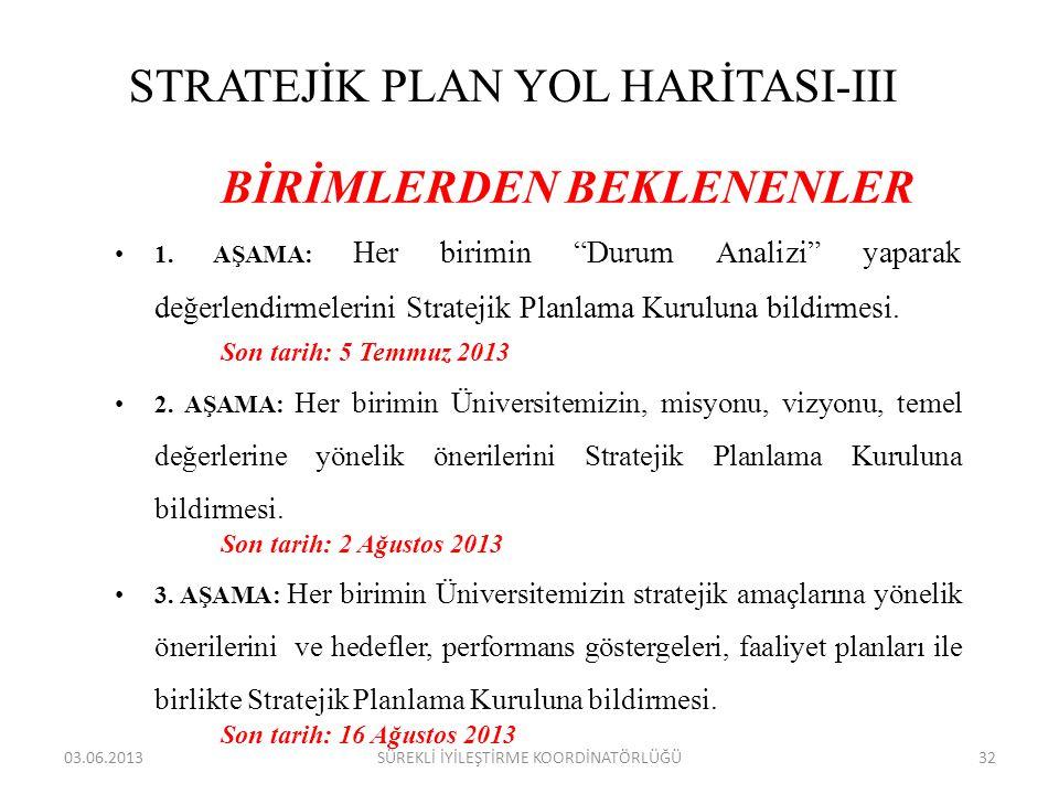 """BİRİMLERDEN BEKLENENLER • 1. AŞAMA: Her birimin """"Durum Analizi"""" yaparak değerlendirmelerini Stratejik Planlama Kuruluna bildirmesi. Son tarih: 5 Temmu"""