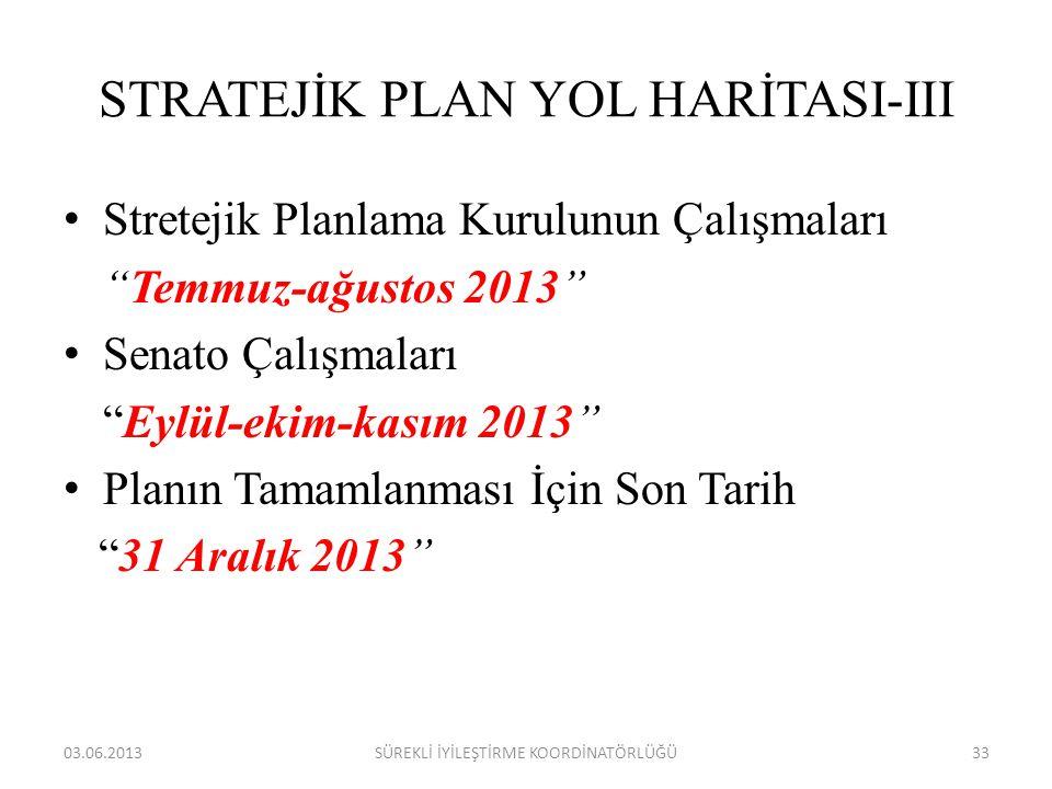 • Stretejik Planlama Kurulunun Çalışmaları Temmuz-ağustos 2013 • Senato Çalışmaları Eylül-ekim-kasım 2013 • Planın Tamamlanması İçin Son Tarih 31 Aralık 2013 STRATEJİK PLAN YOL HARİTASI-III 03.06.2013SÜREKLİ İYİLEŞTİRME KOORDİNATÖRLÜĞÜ33