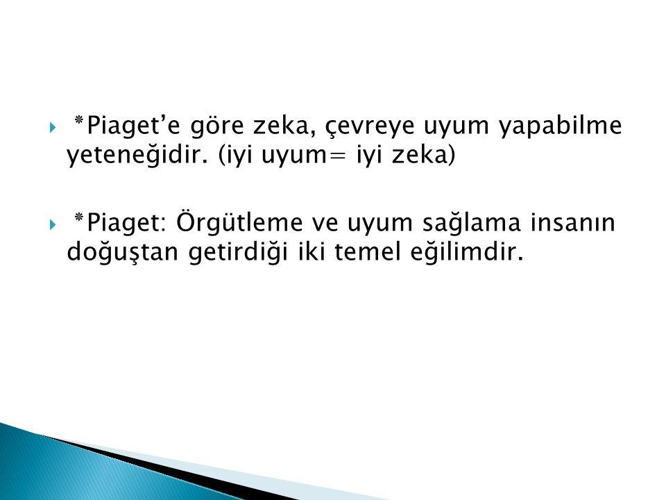  ٭ Piaget'e göre zeka, çevreye uyum yapabilme yeteneğidir. (iyi uyum= iyi zeka)  ٭ Piaget: Örgütleme ve uyum sağlama insanın doğuştan getirdiği iki
