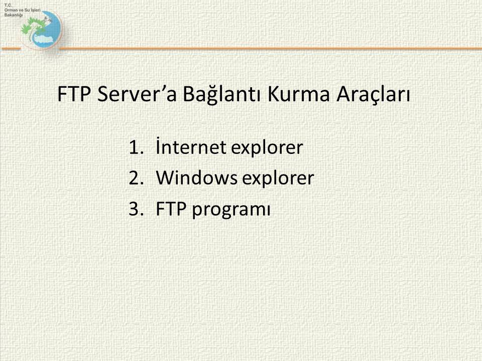 FTP Server'a Bağlantı Kurma Araçları 1.İnternet explorer 2.Windows explorer 3.FTP programı