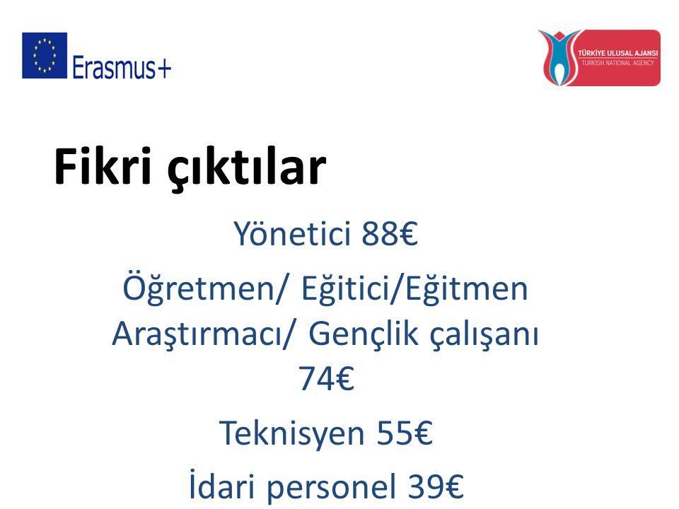 Fikri çıktılar Yönetici 88€ Öğretmen/ Eğitici/Eğitmen Araştırmacı/ Gençlik çalışanı 74€ Teknisyen 55€ İdari personel 39€