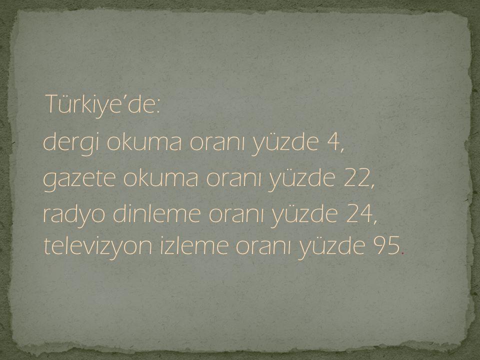 Türkiye'de: dergi okuma oranı yüzde 4, gazete okuma oranı yüzde 22, radyo dinleme oranı yüzde 24, televizyon izleme oranı yüzde 95.