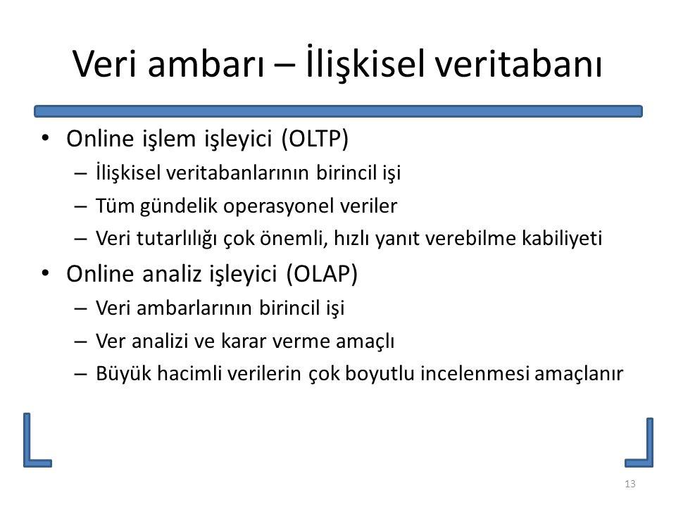 Veri ambarı – İlişkisel veritabanı • Online işlem işleyici (OLTP) – İlişkisel veritabanlarının birincil işi – Tüm gündelik operasyonel veriler – Veri