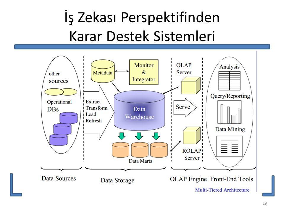 İş Zekası Perspektifinden Karar Destek Sistemleri 19