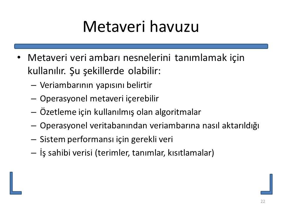 Metaveri havuzu • Metaveri veri ambarı nesnelerini tanımlamak için kullanılır. Şu şekillerde olabilir: – Veriambarının yapısını belirtir – Operasyonel