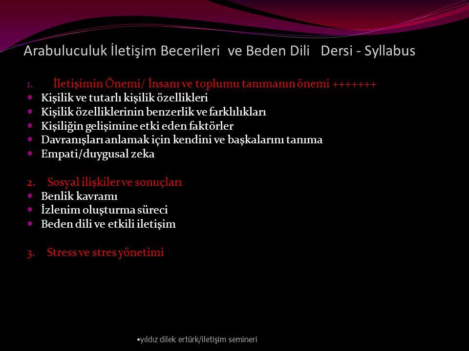 Arabuluculuk İletişim Becerileri ve Beden Dili Dersi - Syllabus 1.