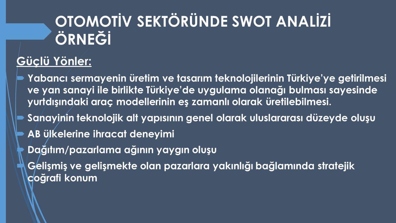 OTOMOTİV SEKTÖRÜNDE SWOT ANALİZİ ÖRNEĞİ Güçlü Yönler:  Yabancı sermayenin üretim ve tasarım teknolojilerinin Türkiye'ye getirilmesi ve yan sanayi ile