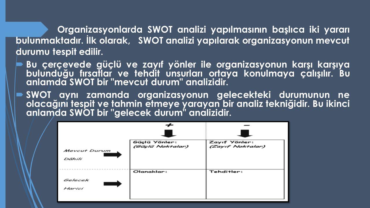Organizasyonlarda SWOT analizi yapılmasının başlıca iki yararı bulunmaktadır. İlk olarak, SWOT analizi yapılarak organizasyonun mevcut durumu tespit e