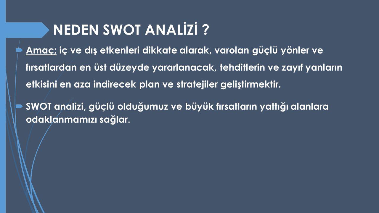 SWOT ANALİZİ NİÇİN KULLANILIR .