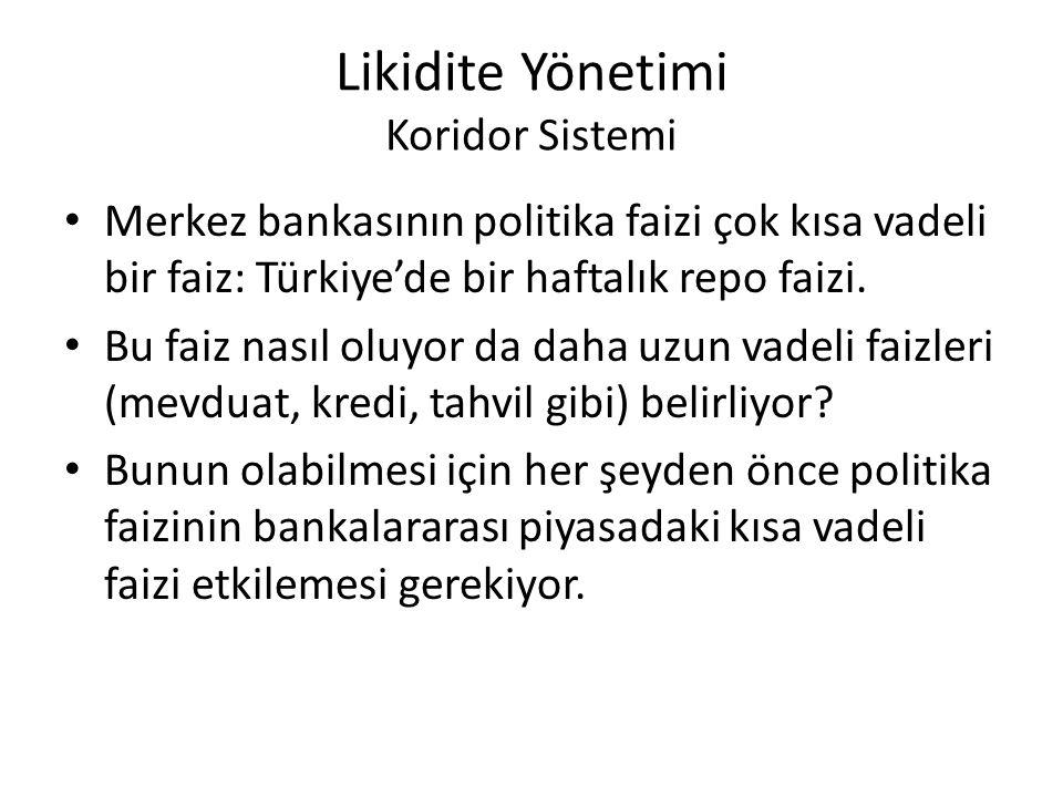 Likidite Yönetimi Koridor Sistemi • Merkez bankasının politika faizi çok kısa vadeli bir faiz: Türkiye'de bir haftalık repo faizi. • Bu faiz nasıl olu