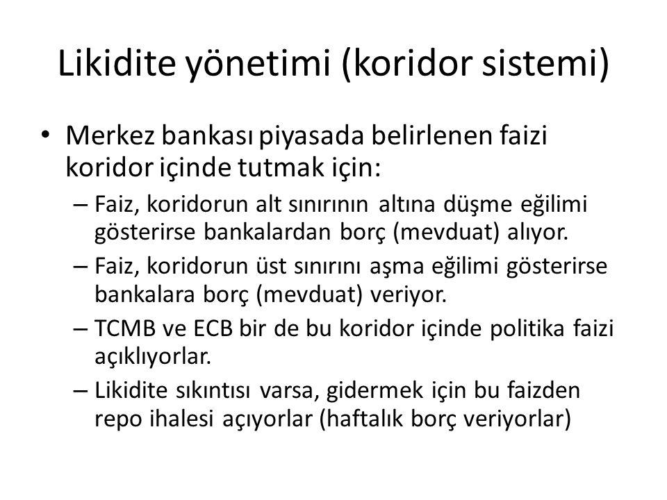 • Merkez bankası piyasada belirlenen faizi koridor içinde tutmak için: – Faiz, koridorun alt sınırının altına düşme eğilimi gösterirse bankalardan bor