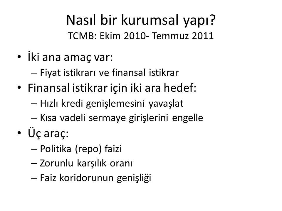 Nasıl bir kurumsal yapı? TCMB: Ekim 2010- Temmuz 2011 • İki ana amaç var: – Fiyat istikrarı ve finansal istikrar • Finansal istikrar için iki ara hede