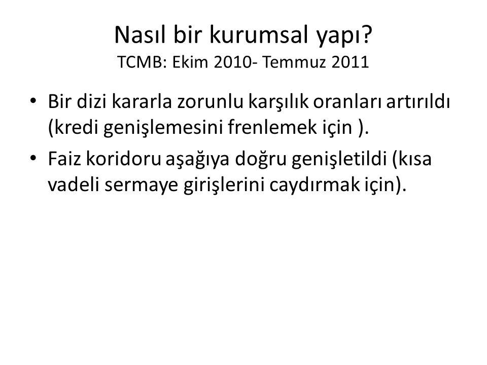 Nasıl bir kurumsal yapı? TCMB: Ekim 2010- Temmuz 2011 • Bir dizi kararla zorunlu karşılık oranları artırıldı (kredi genişlemesini frenlemek için ). •