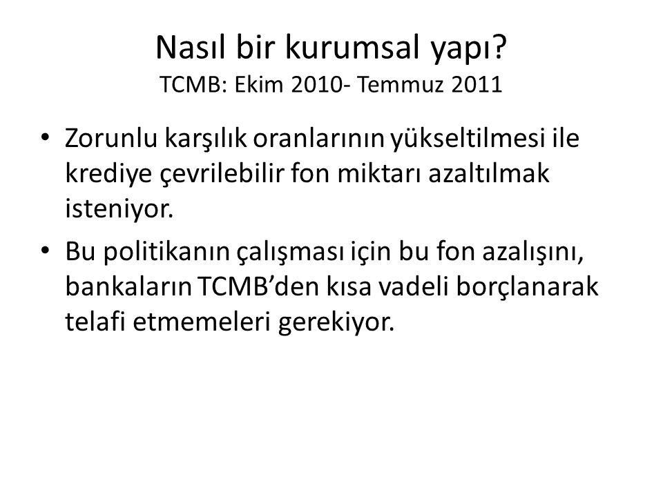 Nasıl bir kurumsal yapı? TCMB: Ekim 2010- Temmuz 2011 • Zorunlu karşılık oranlarının yükseltilmesi ile krediye çevrilebilir fon miktarı azaltılmak ist