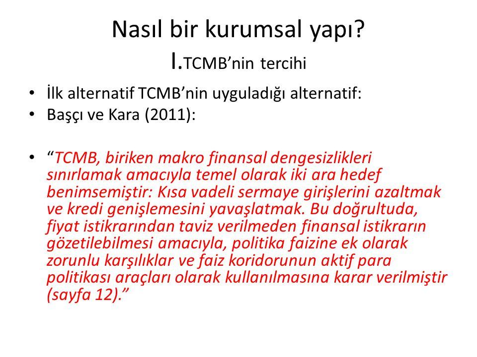 """Nasıl bir kurumsal yapı? I. TCMB'nin tercihi • İlk alternatif TCMB'nin uyguladığı alternatif: • Başçı ve Kara (2011): • """"TCMB, biriken makro finansal"""